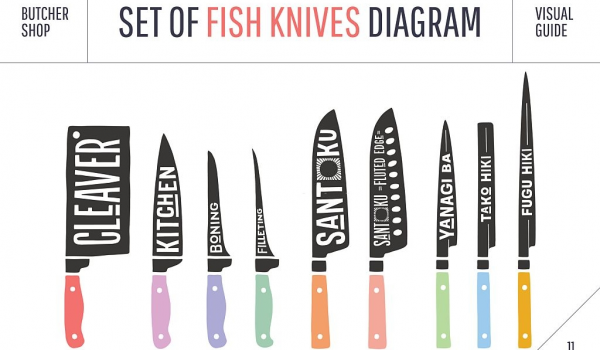 Top 8 Santoku Knives from Knifewear